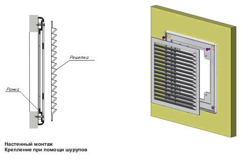 Установка вентиляционных решеток
