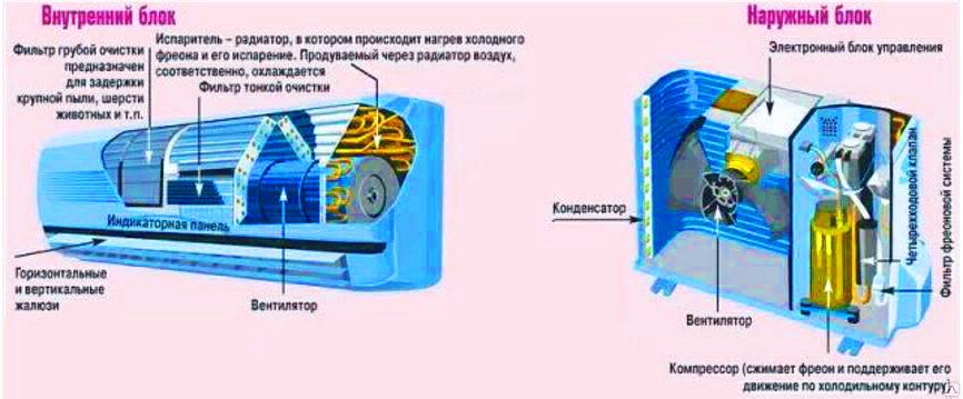 Схема наружного блока кондиционера